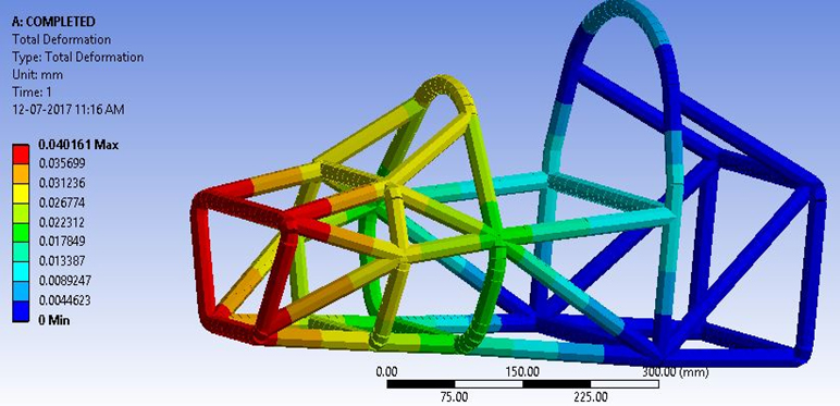 ANSYS Training Courses | ANSYS Certification - Livecore